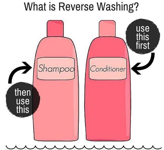 Hair Trentds: Reverse Shampoo Washing